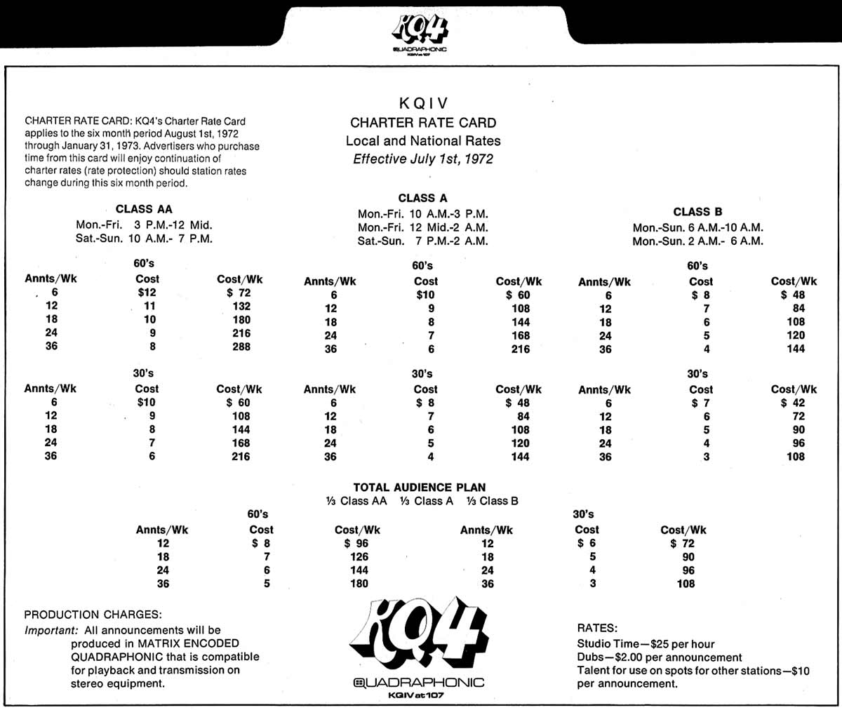 Kqiv 1067 Fm Kq4 Rockin In Quad Rate Cards Page Charter Wiring Diagram